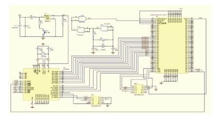 Classification of programmable logic devices